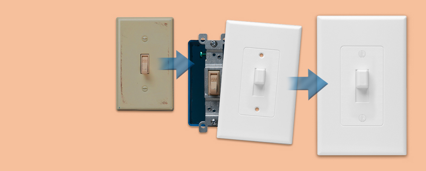 MASQUE® Revive™ Wall Plate Covers